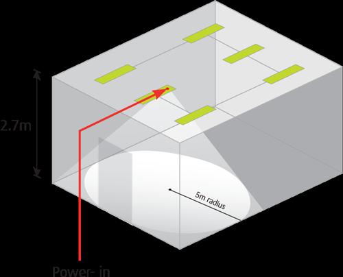 LimeLite Sensor Light Detection Area