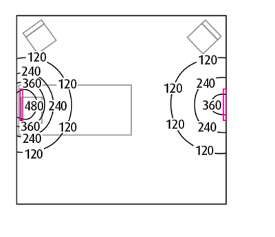 Up/Down Room Map