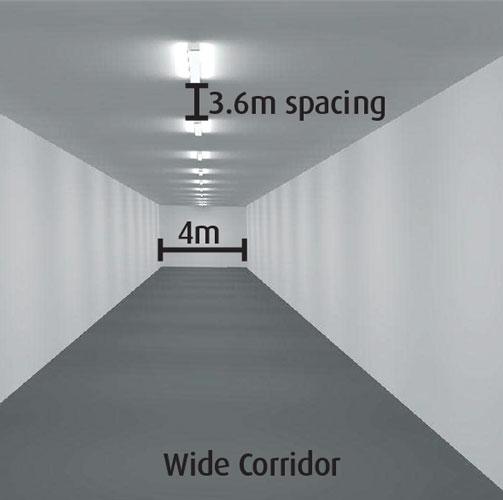 WedgeLED Lux average Wide Corridor