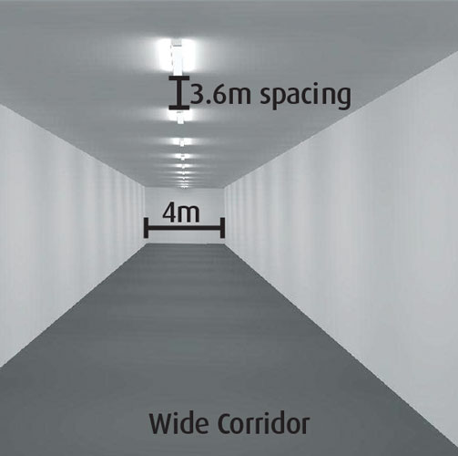 WedgeLED Lux average Wide Corridor