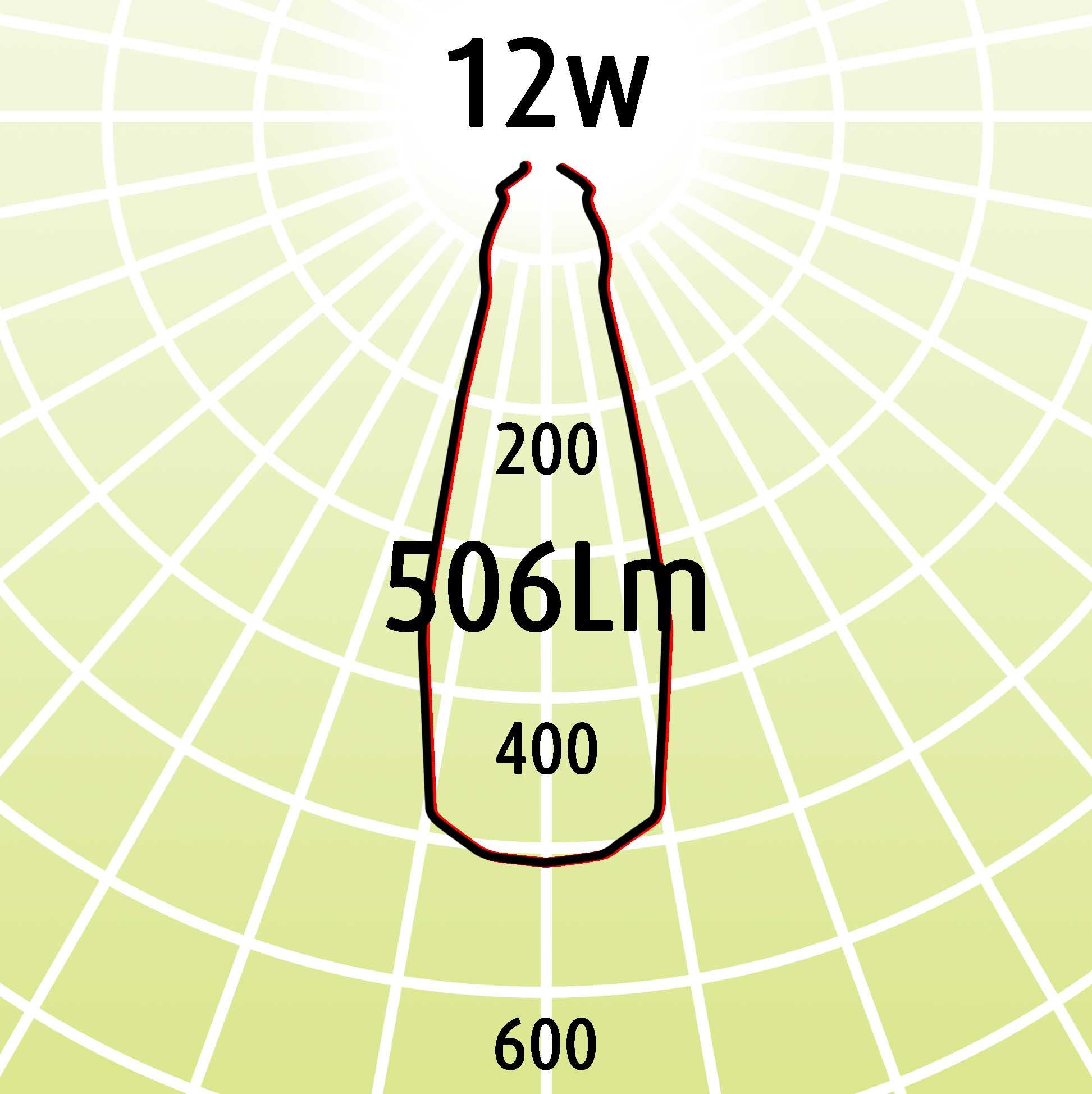 Lantern White PD